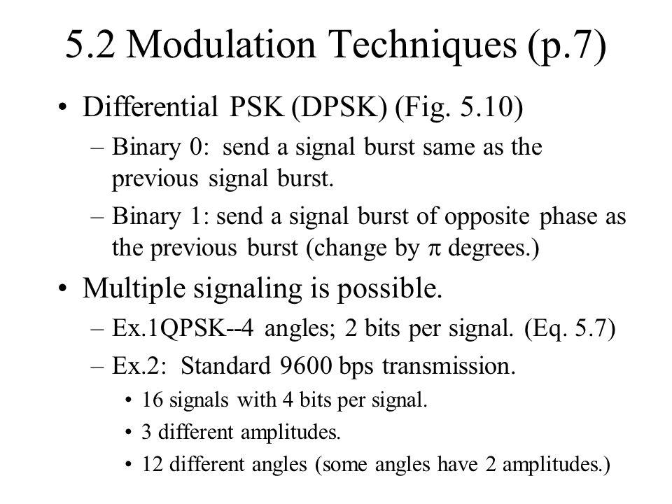 5.2 Modulation Techniques (p.7)