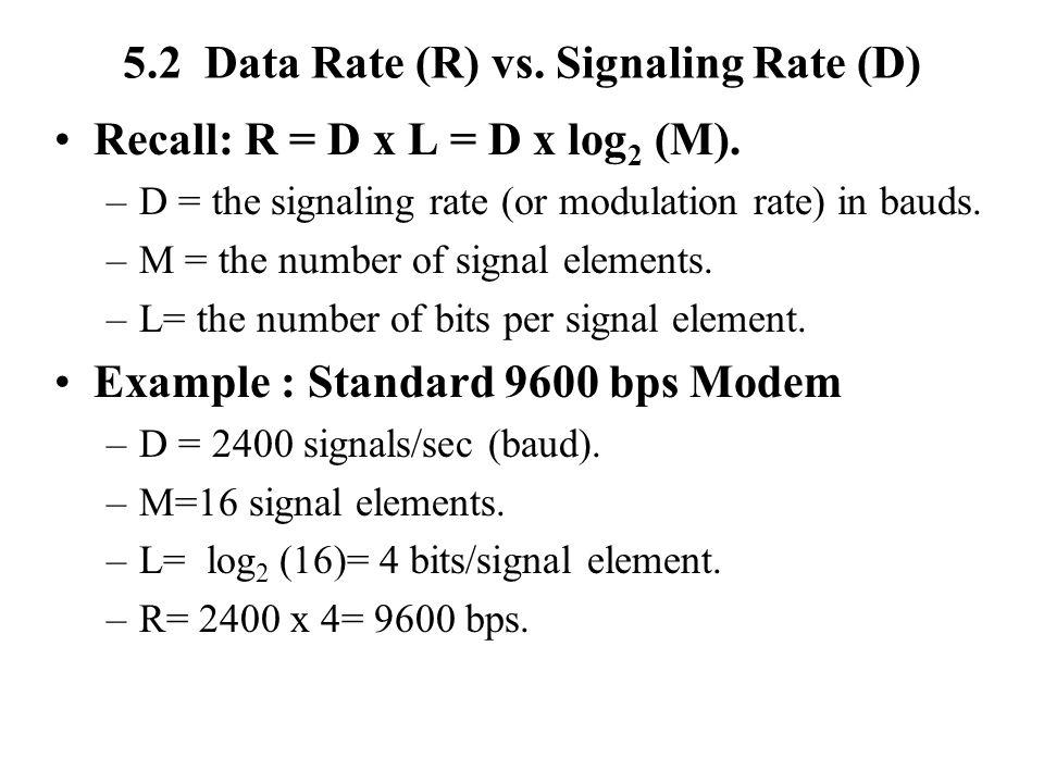 5.2 Data Rate (R) vs. Signaling Rate (D)