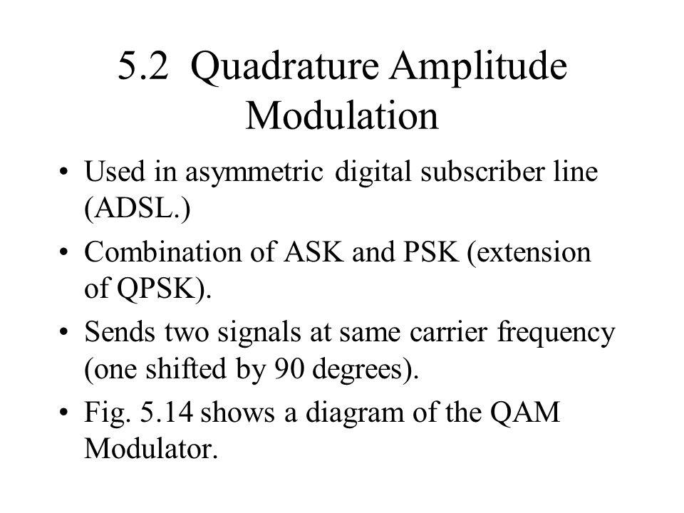 5.2 Quadrature Amplitude Modulation