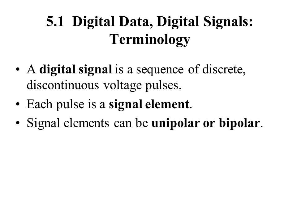 5.1 Digital Data, Digital Signals: Terminology