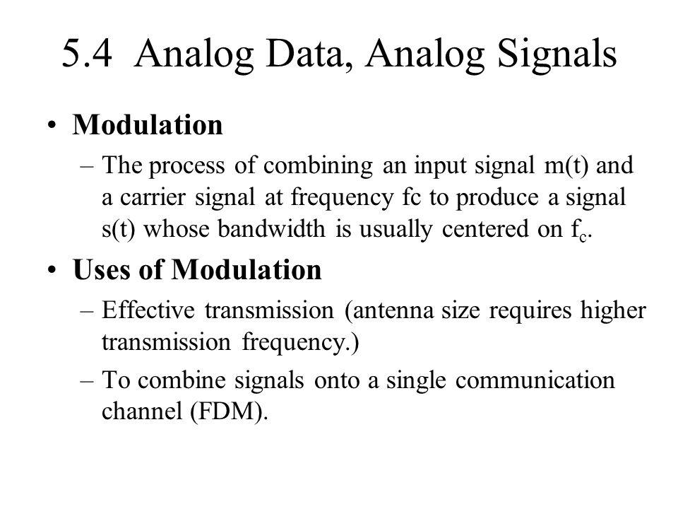 5.4 Analog Data, Analog Signals