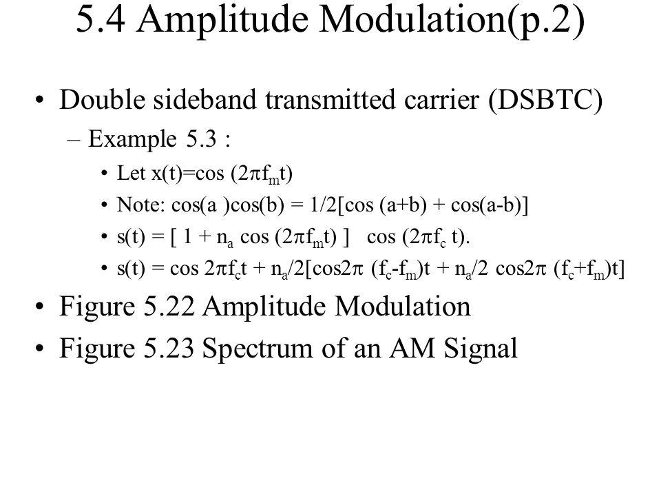 5.4 Amplitude Modulation(p.2)