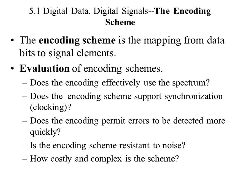 5.1 Digital Data, Digital Signals--The Encoding Scheme