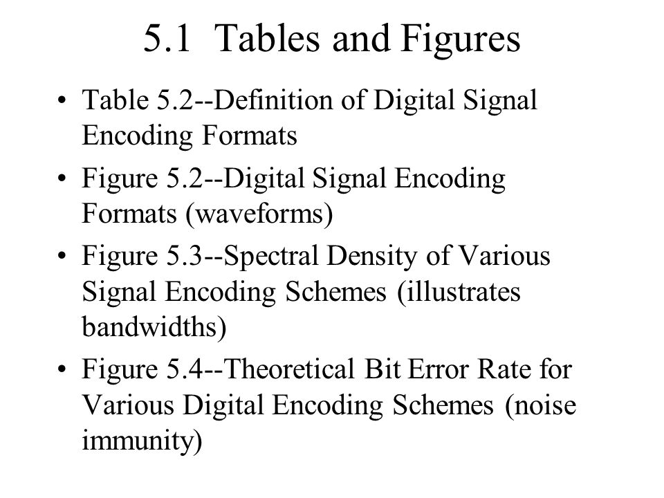 5.1 Tables and Figures Table 5.2--Definition of Digital Signal Encoding Formats. Figure 5.2--Digital Signal Encoding Formats (waveforms)