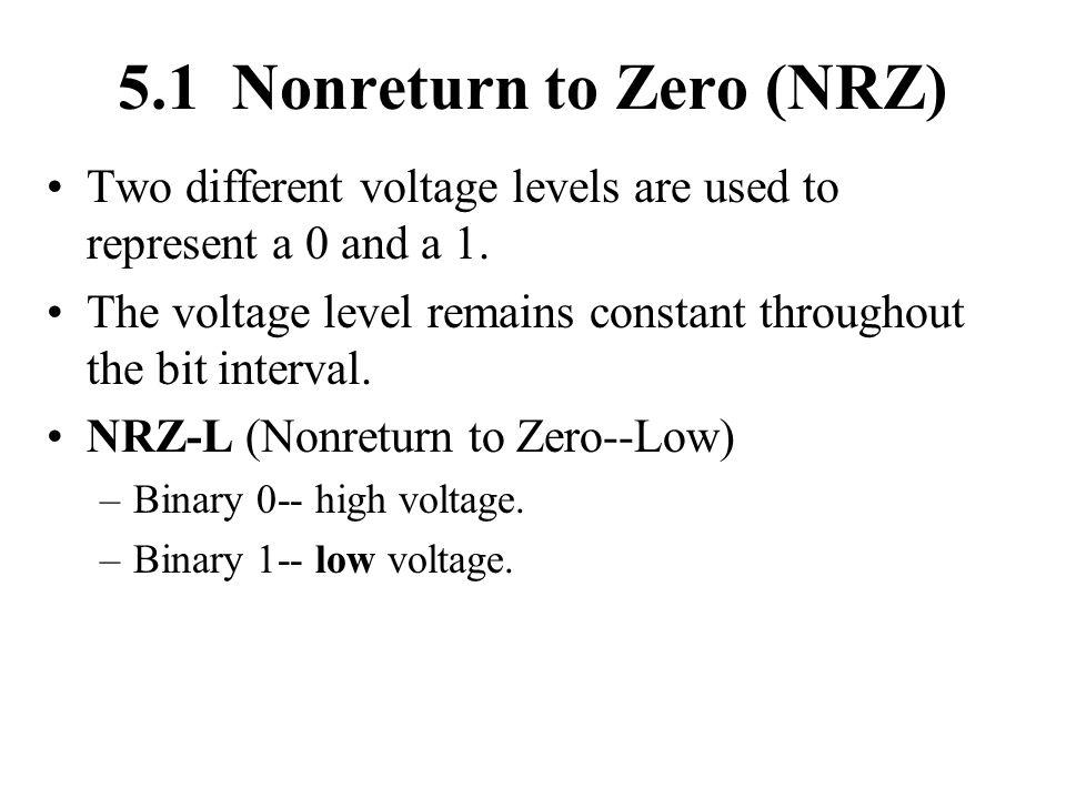 5.1 Nonreturn to Zero (NRZ)