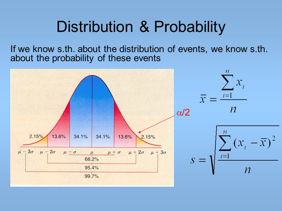 Distribution & Probability