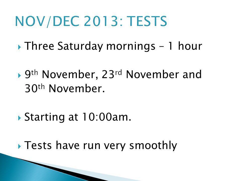 NOV/DEC 2013: TESTS Three Saturday mornings – 1 hour