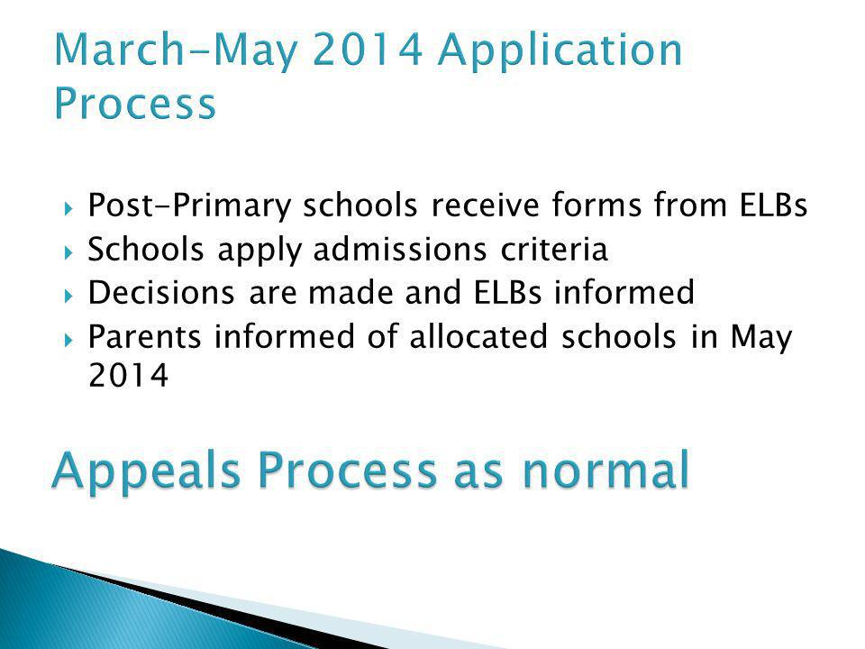 March-May 2014 Application Process