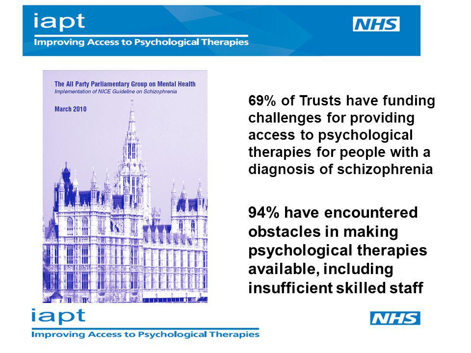 69% of Trusts have funding challenges for providing access to psychological therapies for people with a diagnosis of schizophrenia