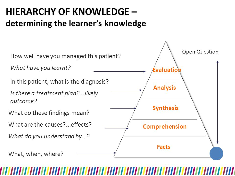 HIERARCHY OF KNOWLEDGE –