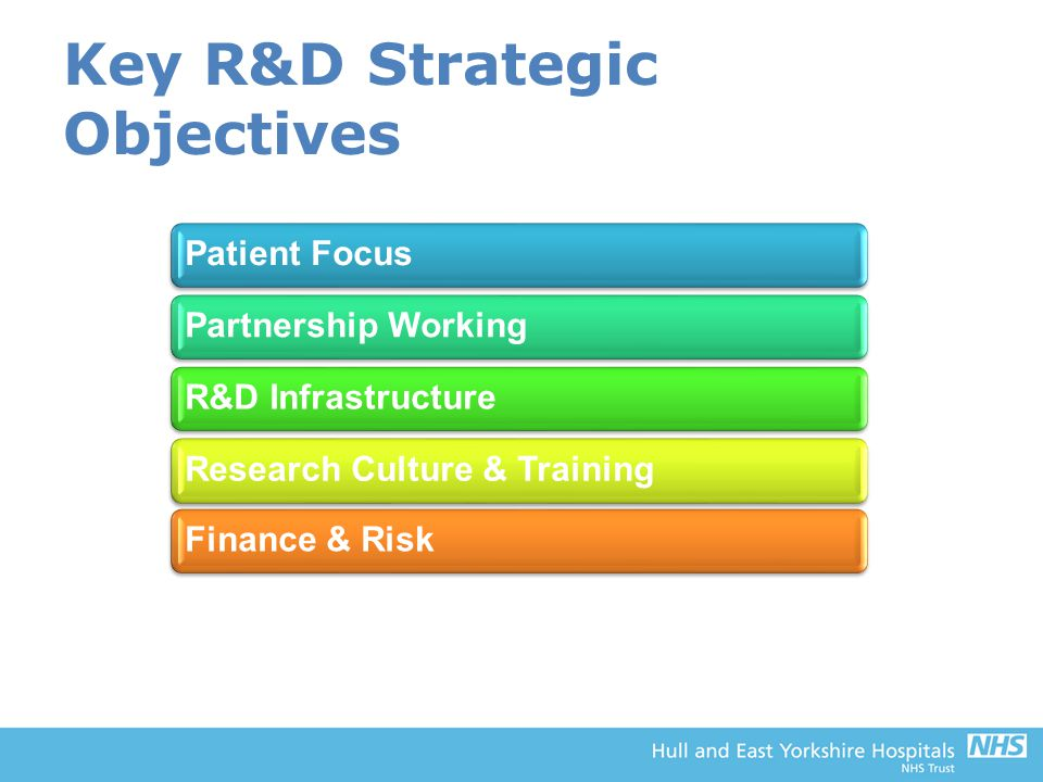 Key R&D Strategic Objectives