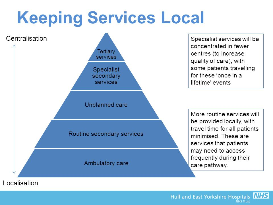 Keeping Services Local