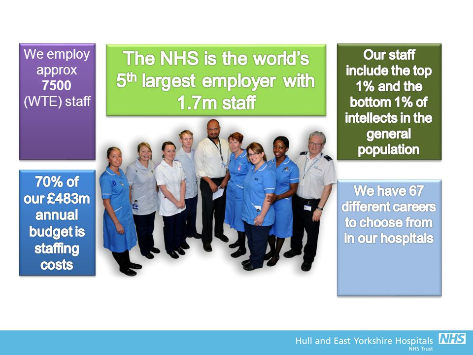 70% of our £483m annual budget is staffing costs