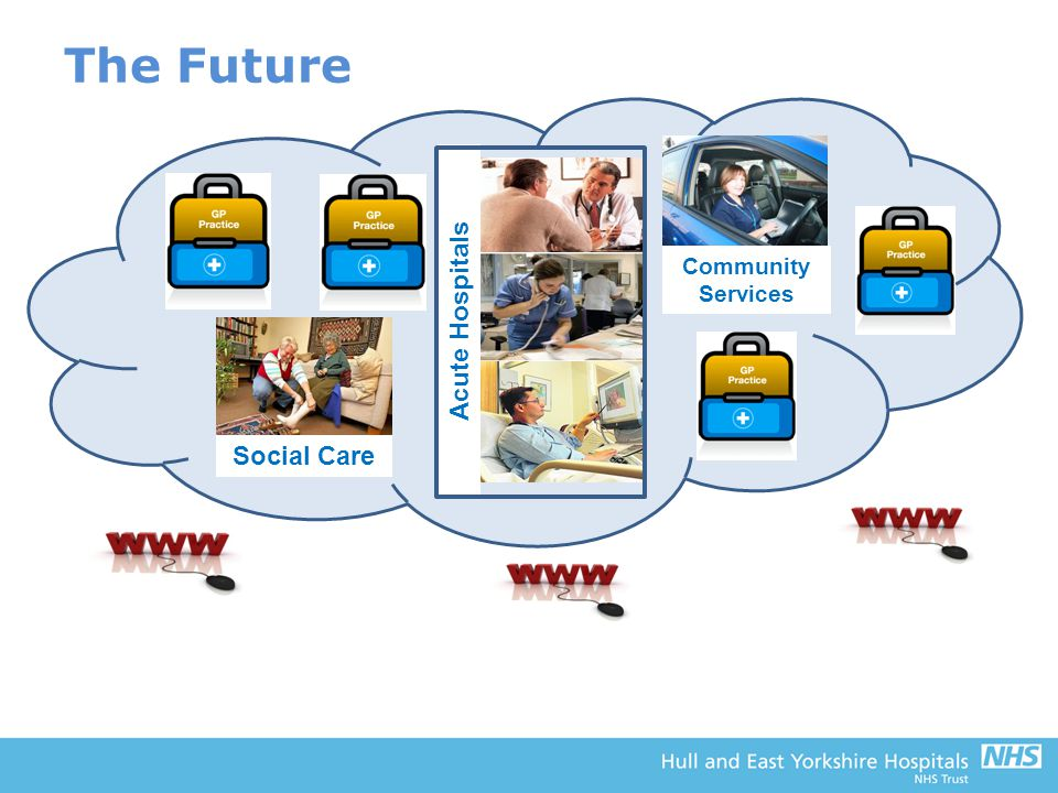 The Future Acute Hospitals Community Services Social Care