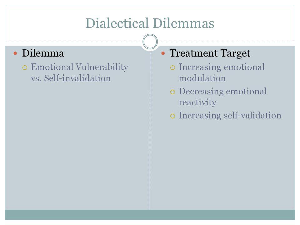Dialectical Dilemmas Dilemma Treatment Target