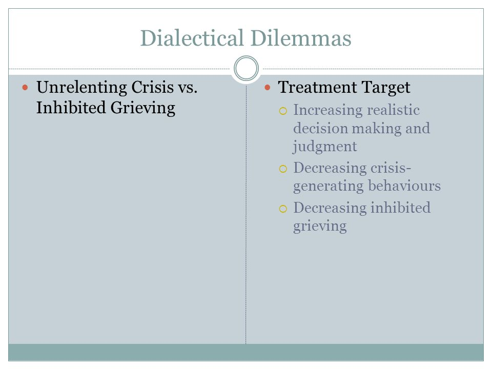 Dialectical Dilemmas Unrelenting Crisis vs. Inhibited Grieving