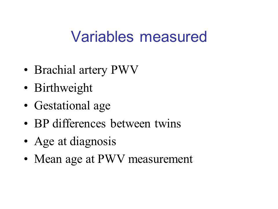 Variables measured Brachial artery PWV Birthweight Gestational age