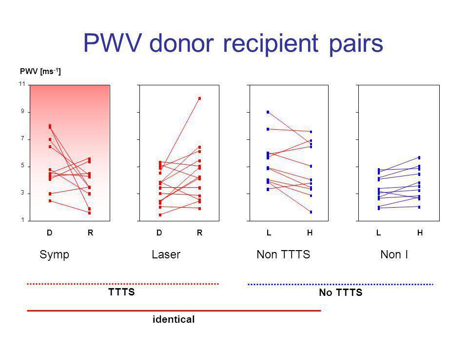PWV donor recipient pairs