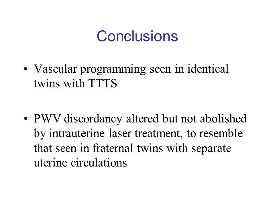 Conclusions Vascular programming seen in identical twins with TTTS