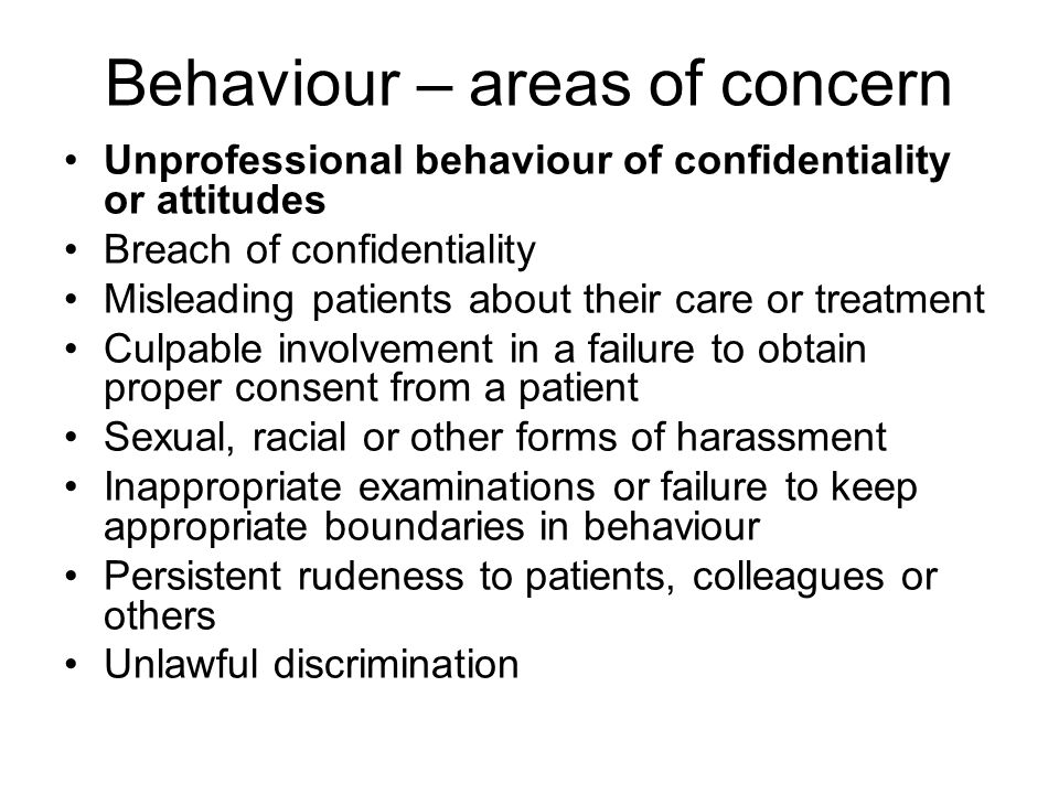 Behaviour – areas of concern