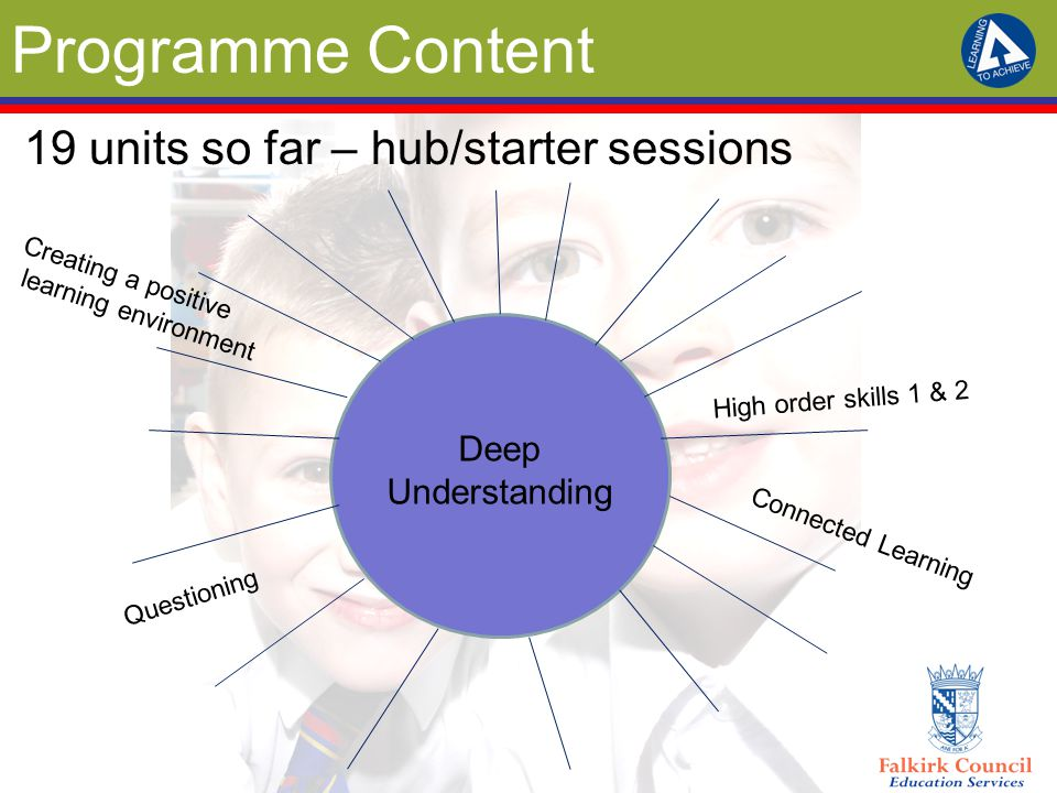 Programme Content 19 units so far – hub/starter sessions