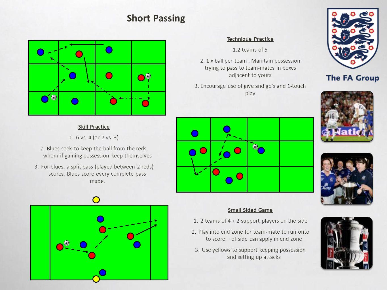 Short Passing Technique Practice 1.2 teams of 5