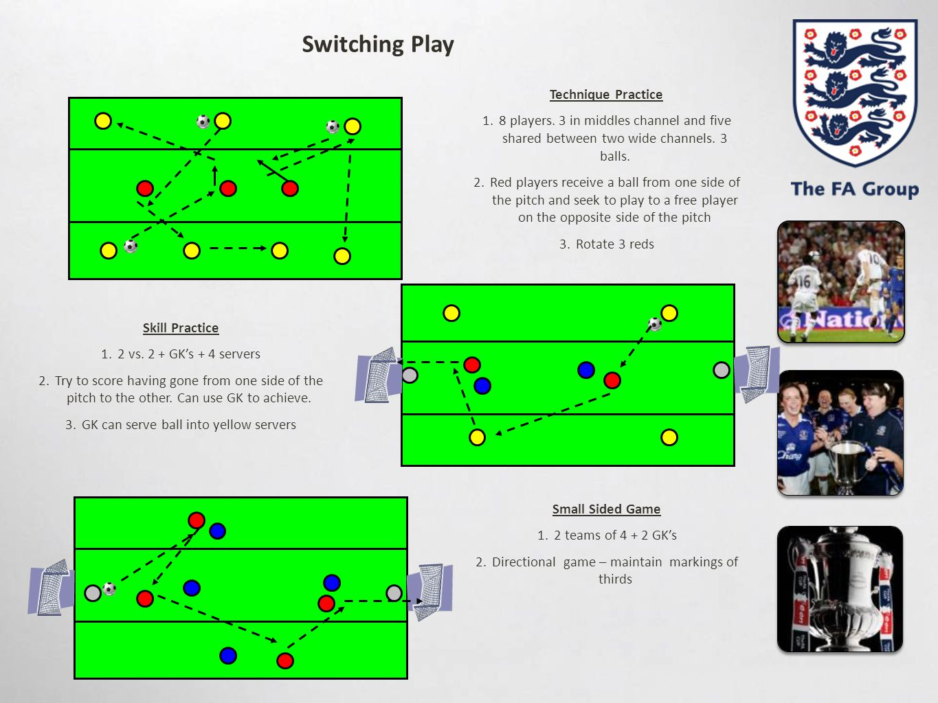 Switching Play Technique Practice