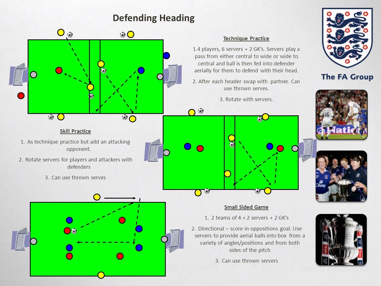 Defending Heading Technique Practice