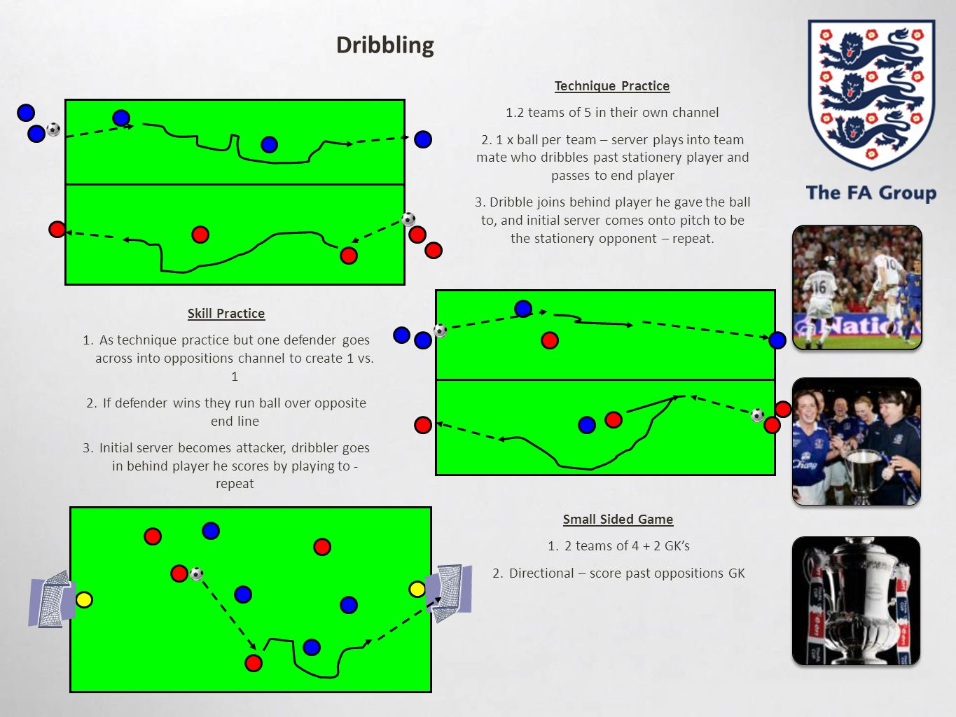 Dribbling Technique Practice 1.2 teams of 5 in their own channel