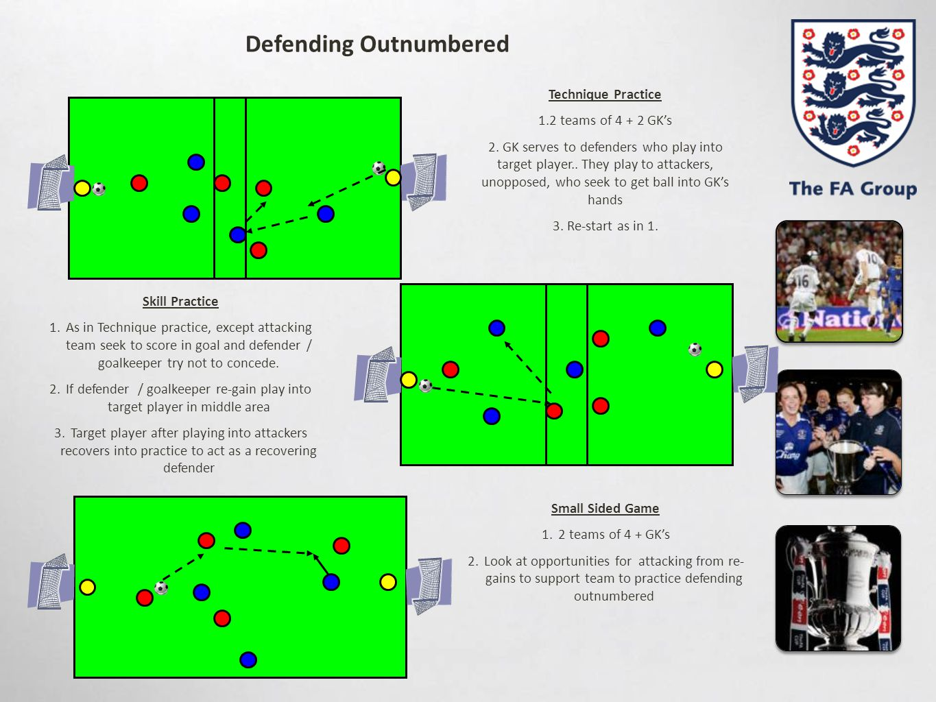 Defending Outnumbered