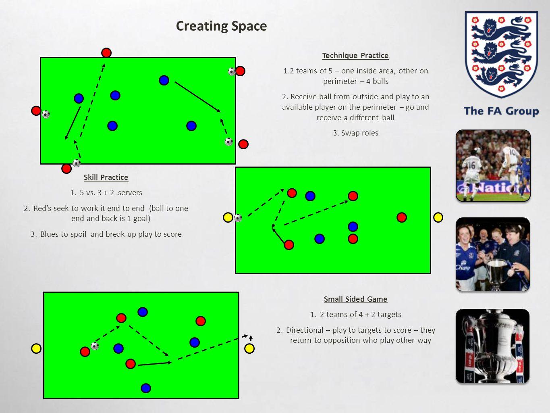 Creating Space Technique Practice