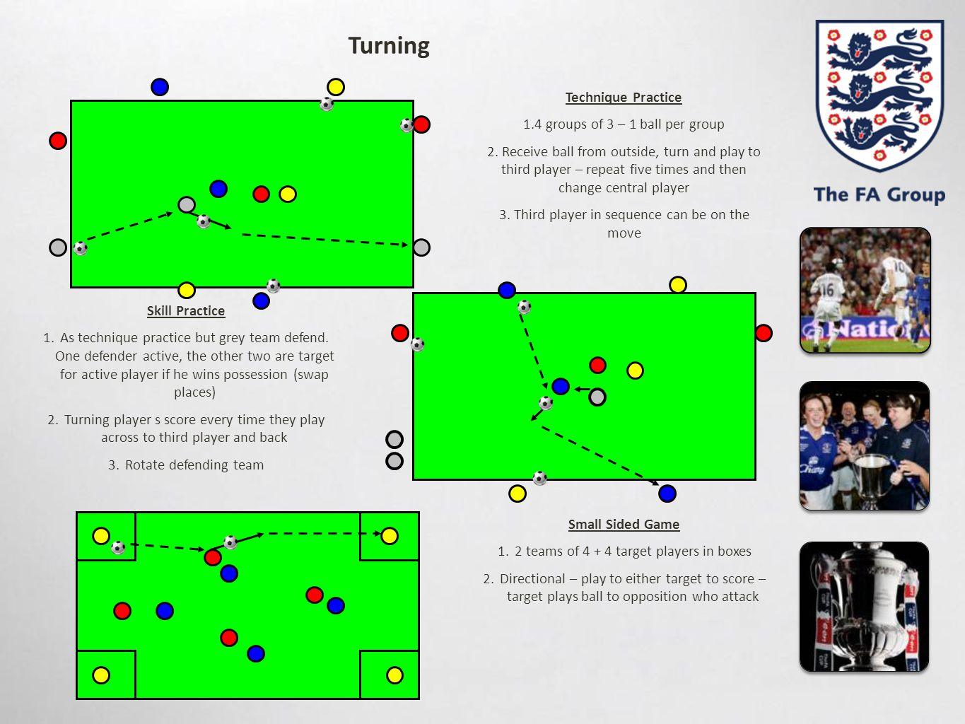 Turning Technique Practice 1.4 groups of 3 – 1 ball per group