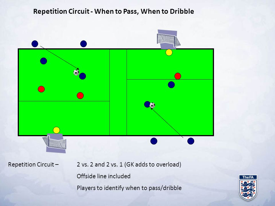 Repetition Circuit - When to Pass, When to Dribble