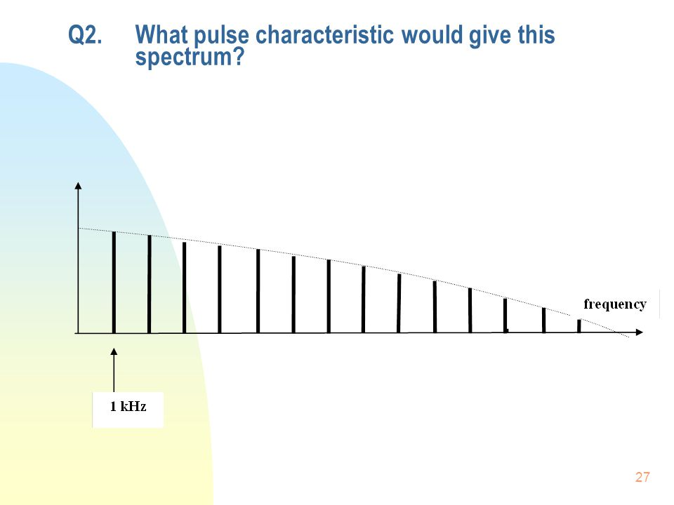 Q2. What pulse characteristic would give this spectrum