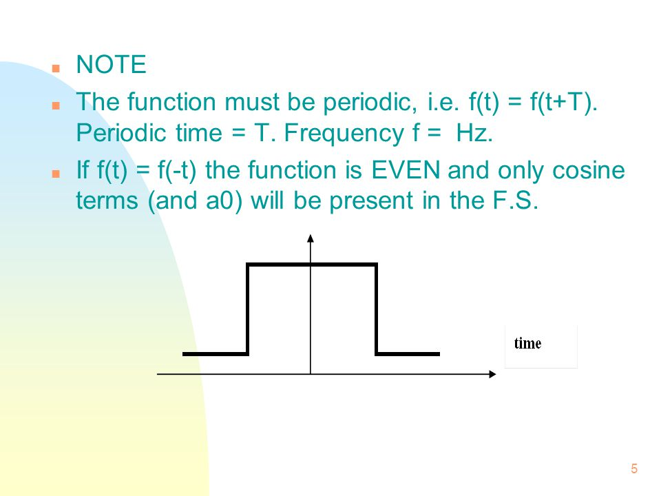 NOTE The function must be periodic, i.e. f(t) = f(t+T). Periodic time = T. Frequency f = Hz.