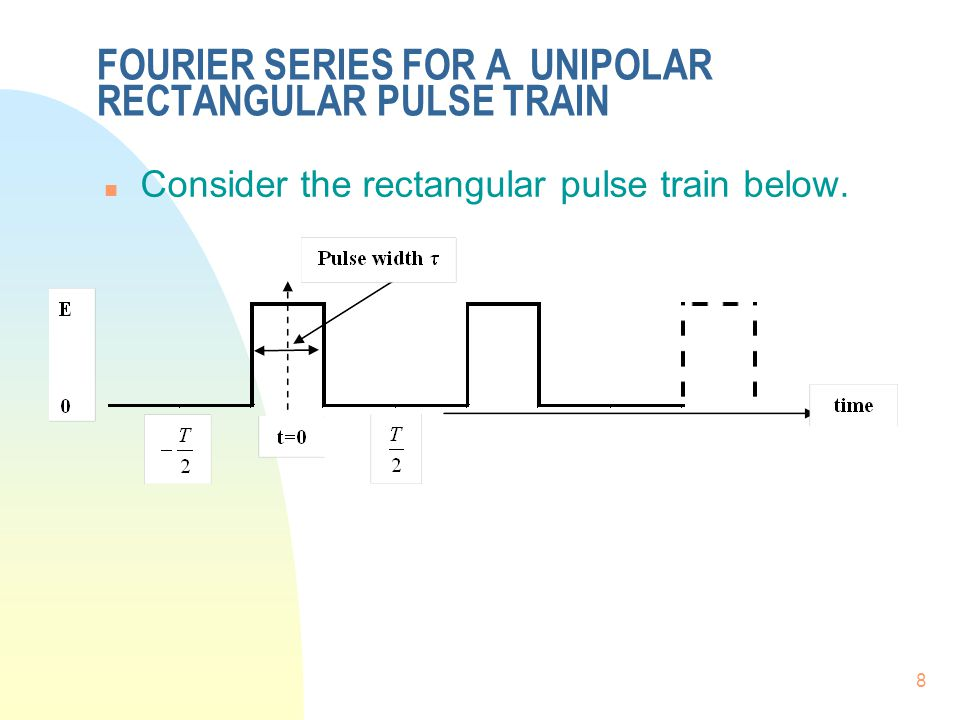 FOURIER SERIES FOR A UNIPOLAR RECTANGULAR PULSE TRAIN