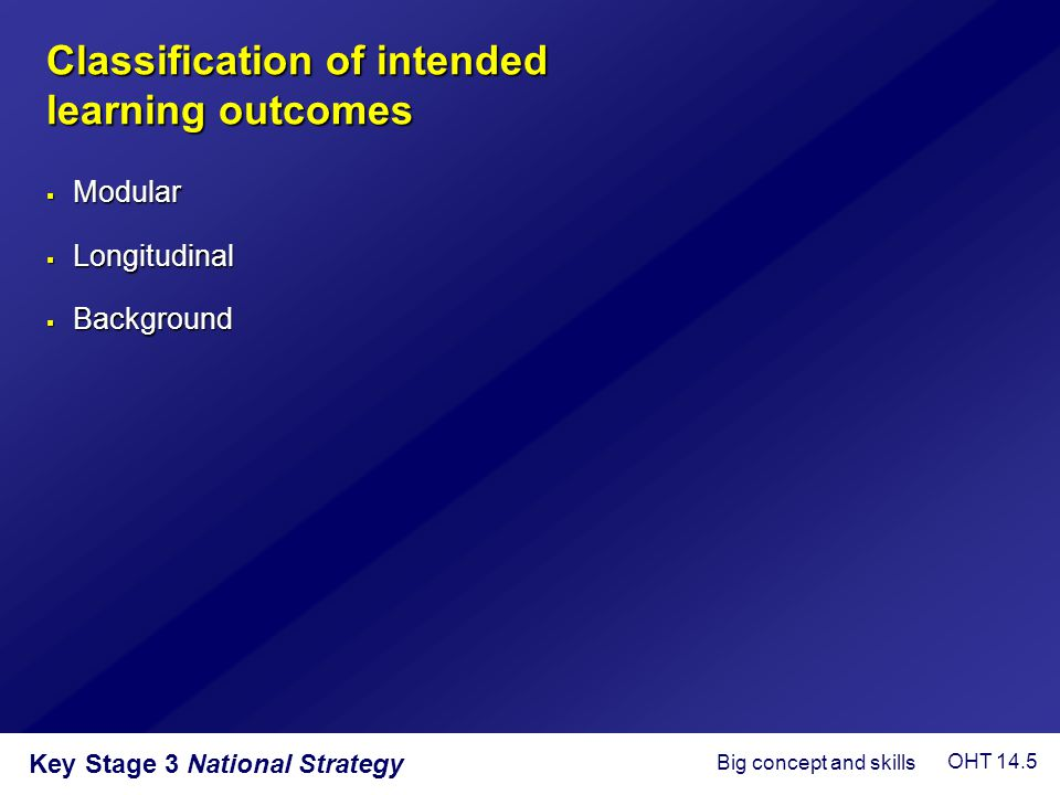 Classification of intended learning outcomes