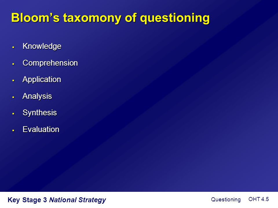 Bloom's taxomony of questioning