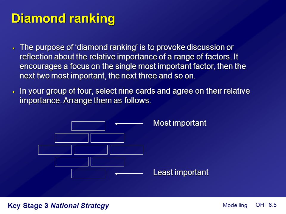 Diamond ranking