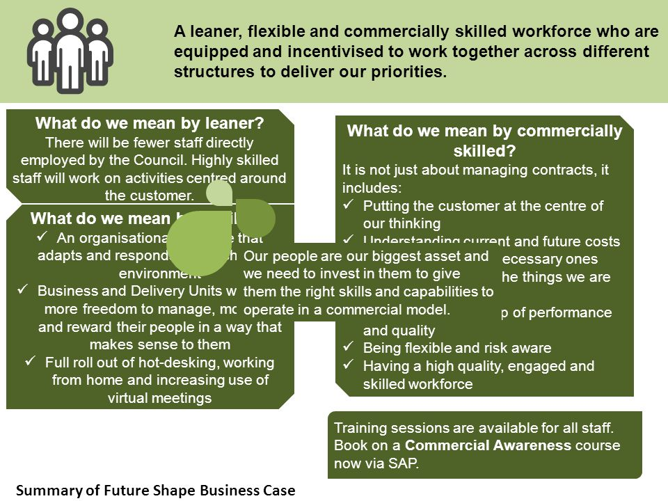 What do we mean by leaner What do we mean by commercially skilled