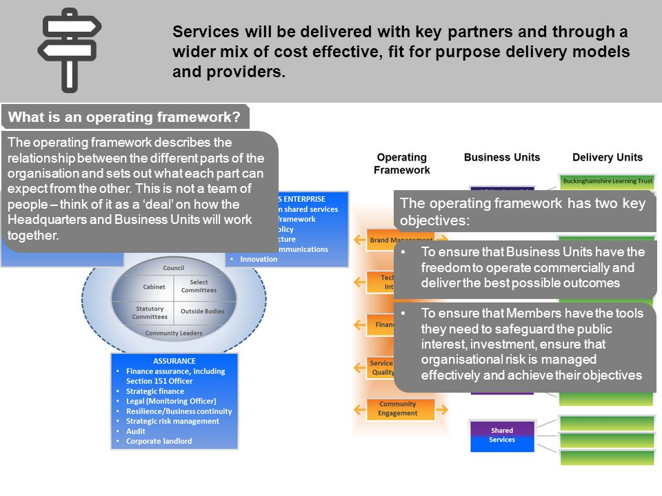 Services will be delivered with key partners and through a wider mix of cost effective, fit for purpose delivery models and providers.