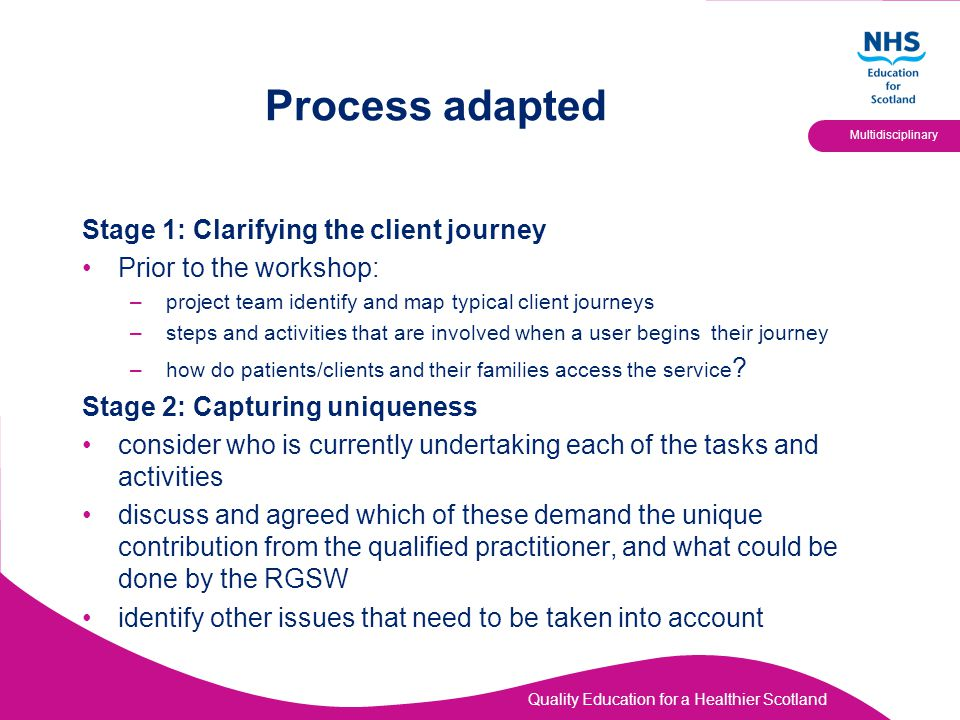 Process adapted Stage 1: Clarifying the client journey
