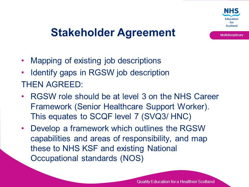 Stakeholder Agreement