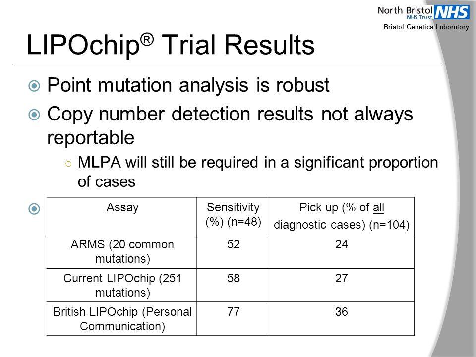 LIPOchip® Trial Results