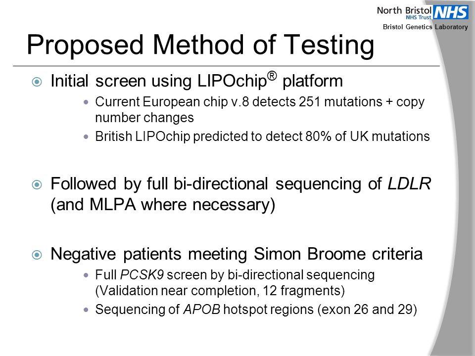 Proposed Method of Testing
