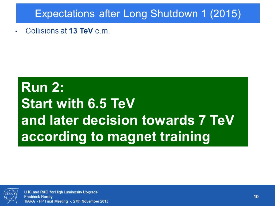 Expectations after Long Shutdown 1 (2015)
