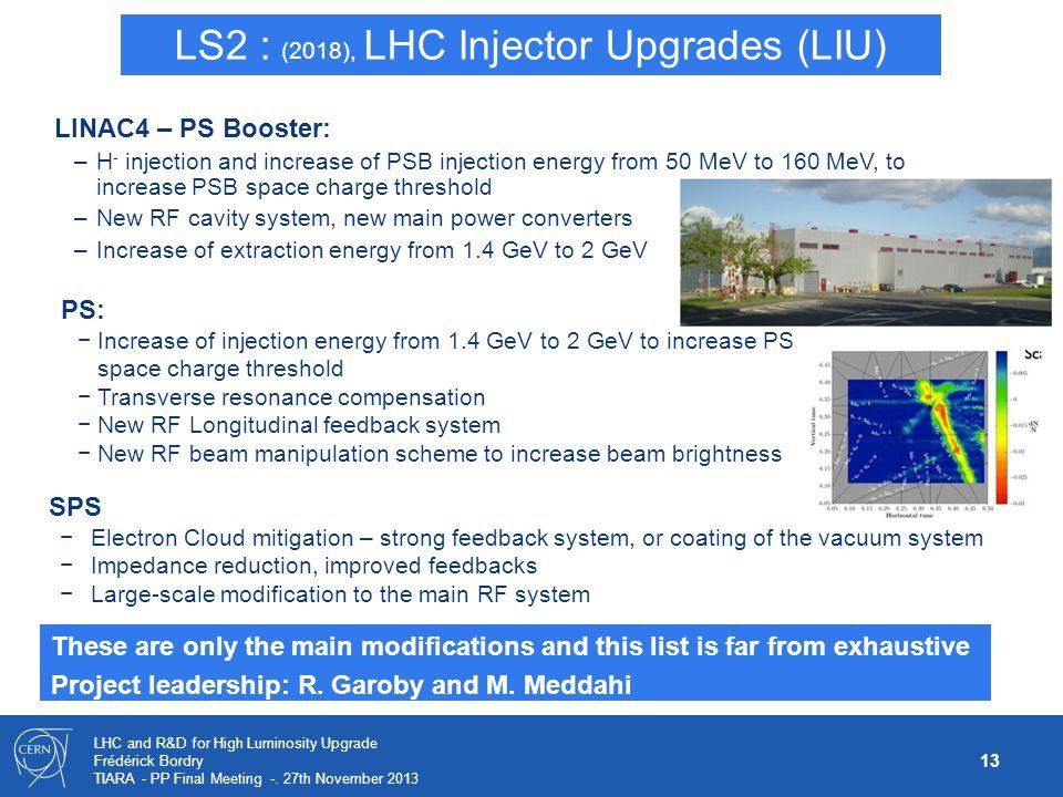 LS2 : (2018), LHC Injector Upgrades (LIU)