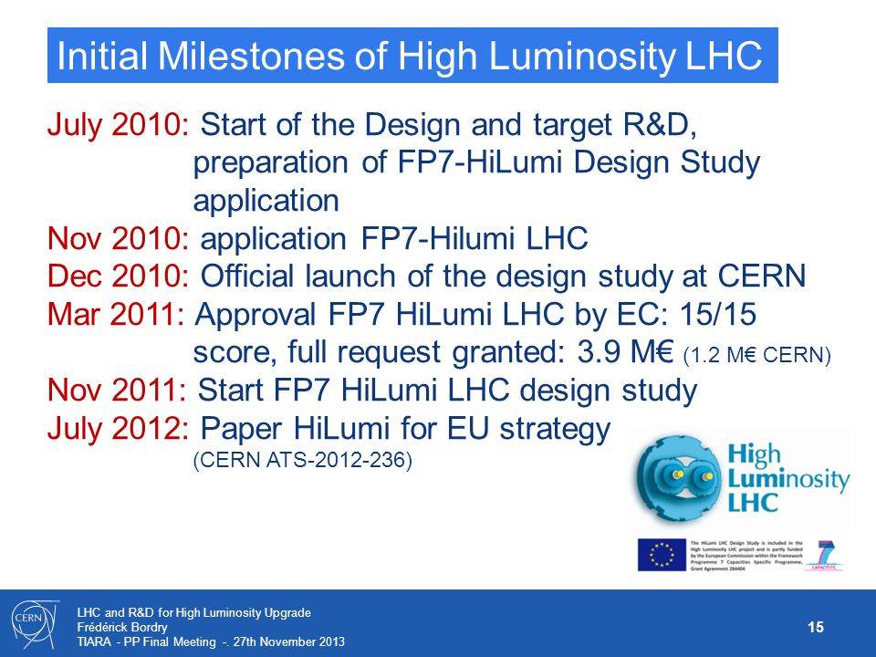 Initial Milestones of High Luminosity LHC
