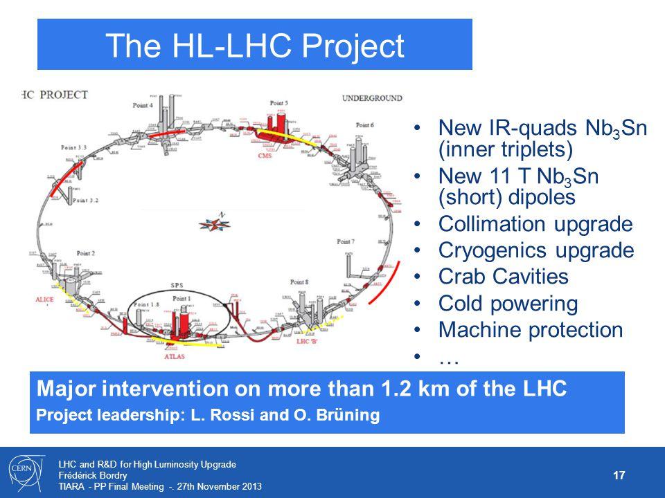 The HL-LHC Project New IR-quads Nb3Sn (inner triplets)