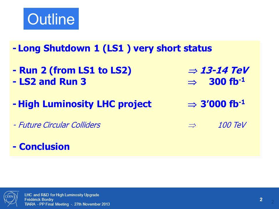 Outline - Long Shutdown 1 (LS1 ) very short status